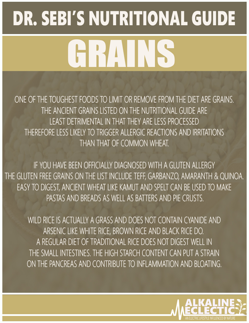 NUTRITIONAL GUIDE GRAIN INTRO FINAL